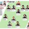 Milli futbolcu Fransa'da haftanın en iyi 11'inde