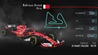 Formula 1'de sıradaki durak Bahreyn