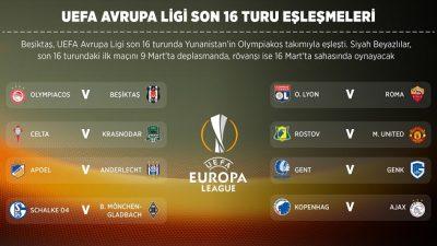 Beşiktaş'ın rakibi Olympiakos