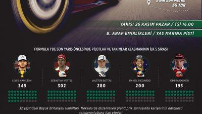 Formula 1'de son durak