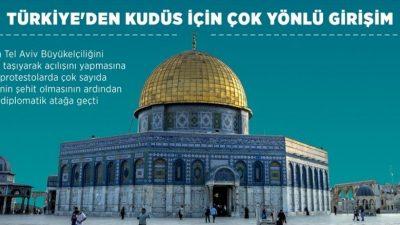 Türkiye'den Kudüs için çok yönlü girişim