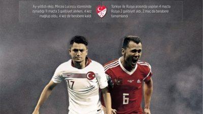 Türkiye 561. maçına çıkıyor