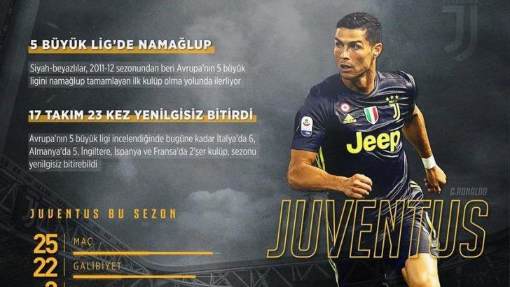 Şampiyonlar Ligi'nde Ronaldo Şov