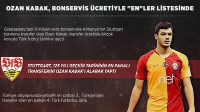 Ozan Kabak'tan 2 gol