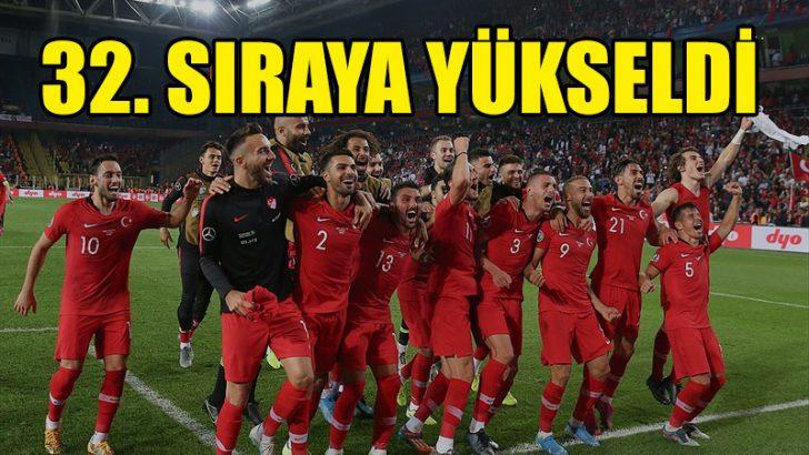 Türkiye 32. sıraya yükseldi