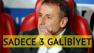 Abdullah Avcı, Avrupa'da 21 maçta 3 galibiyet gördü