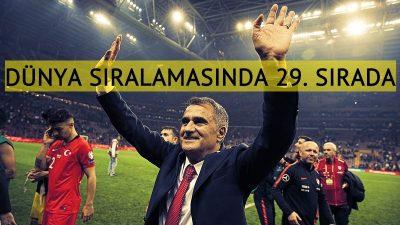 Türkiye, FIFA dünya sıralamasında 29'unculuğa yükseldi