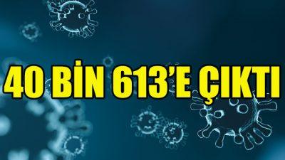 Koronavirüsün bulaştığı kişi sayısı 40 bin 613'e çıktı