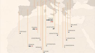 Koronavirüsün vurduğu Avrupa'da tedbirler artıyor