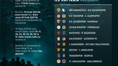 Süper Lig 2020-2021 sezonunun fikstür çekimi yapıldı