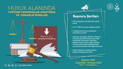YTB, yurt dışında yaşayan hukuk eğitimi alan gençlere burs verecek