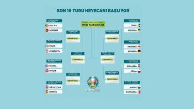 EURO 2020'de son 16 turu heyecanı başlıyor